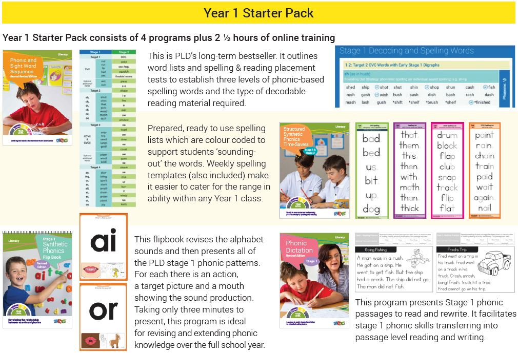 Brochure_V3_Year1_contents Lioncrest Education Home Page Product : PLD Starter Packs