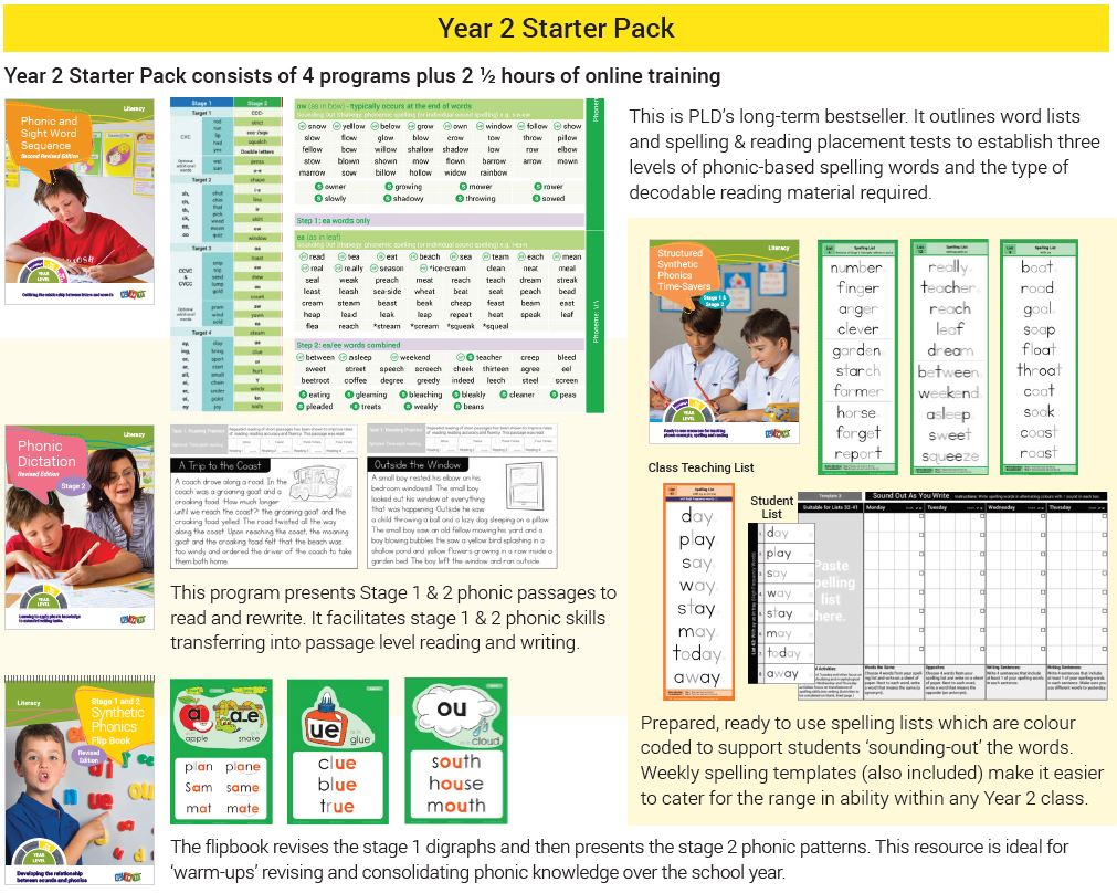Brochure_V3_Year2_contents Lioncrest Education Home Page Product : PLD Starter Packs