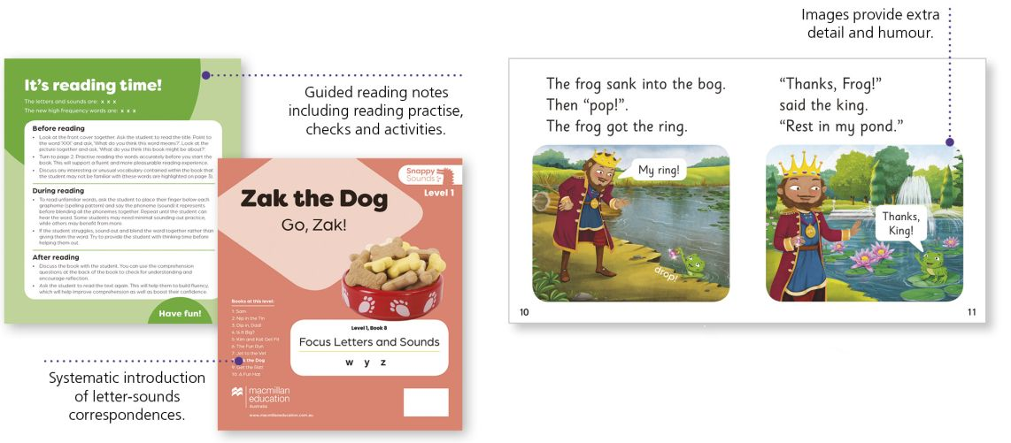 Snappy_Intro_ItsReadingTime_v2_23-4-20 Literacy : Snappy Sounds