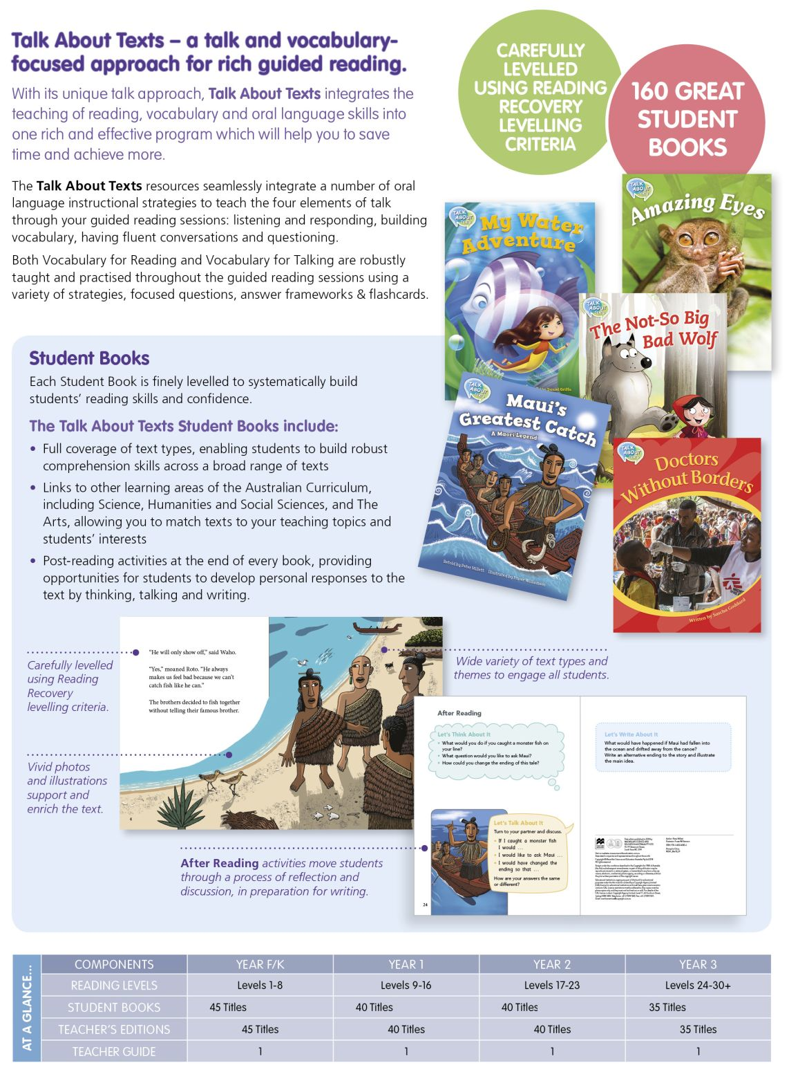 TAT_p56_1142 Talk About Texts  |  Literacy Resources for Primary and Secondary Education | Lioncrest Education